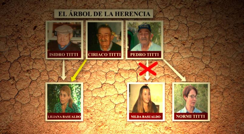 mujeres buscan hombres barcelona dos hermanas