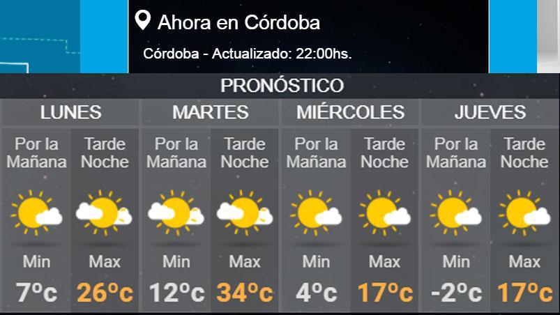 Servicio Meteorologico Nacional Pronostico Extendido Online